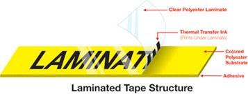 laminatedTapeStructure